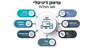 שיווק דיגיטלי 360